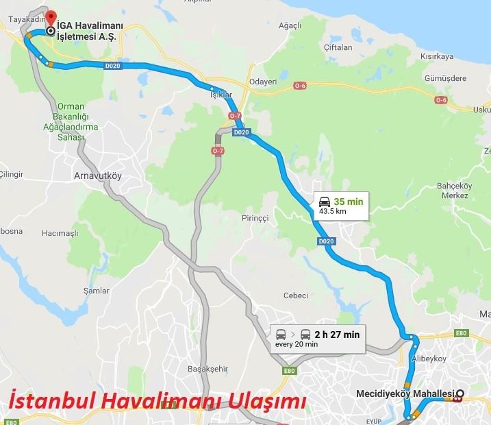 İstanbul Havalimanı Nerede ?  Ulaşımı
